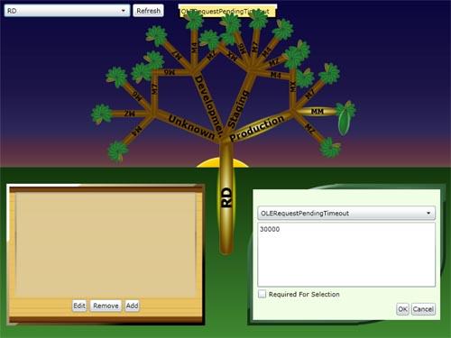Environment Provider Tree